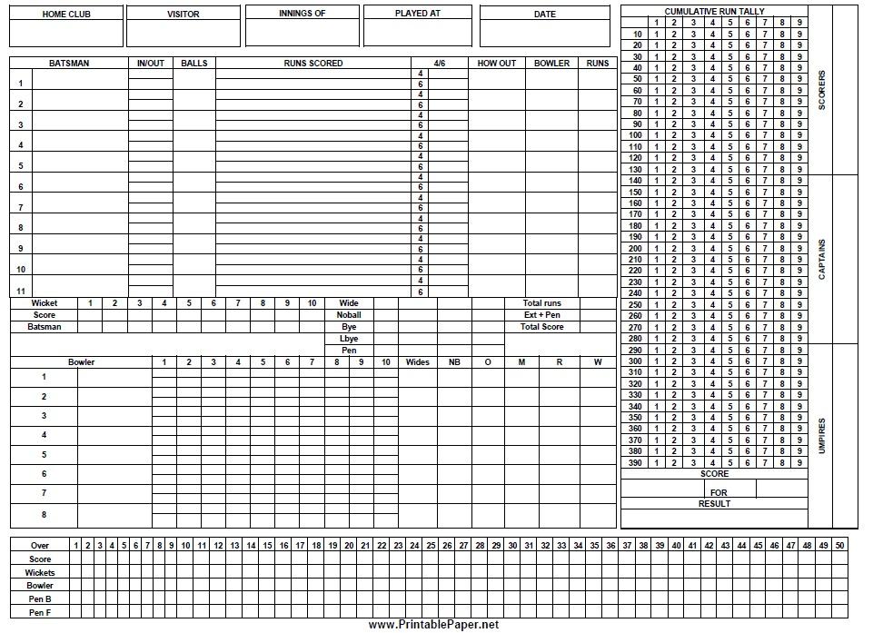 11 Free Sample Cricket Score Sheet Templates Printable Samples – Cricket Score Sheet