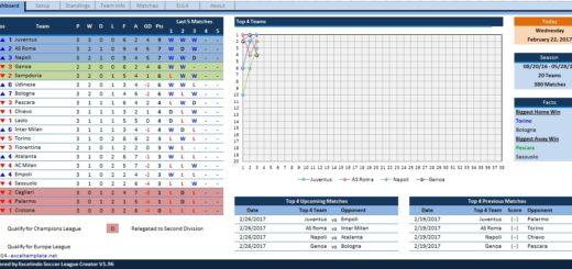 Sample Score Sheets Printable Samples – Sample Football Score Sheet