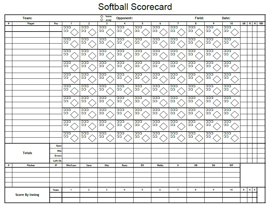 picture relating to Printable Softball Score Sheets called 13 Totally free Pattern Softball Rating Sheet Templates - Printable