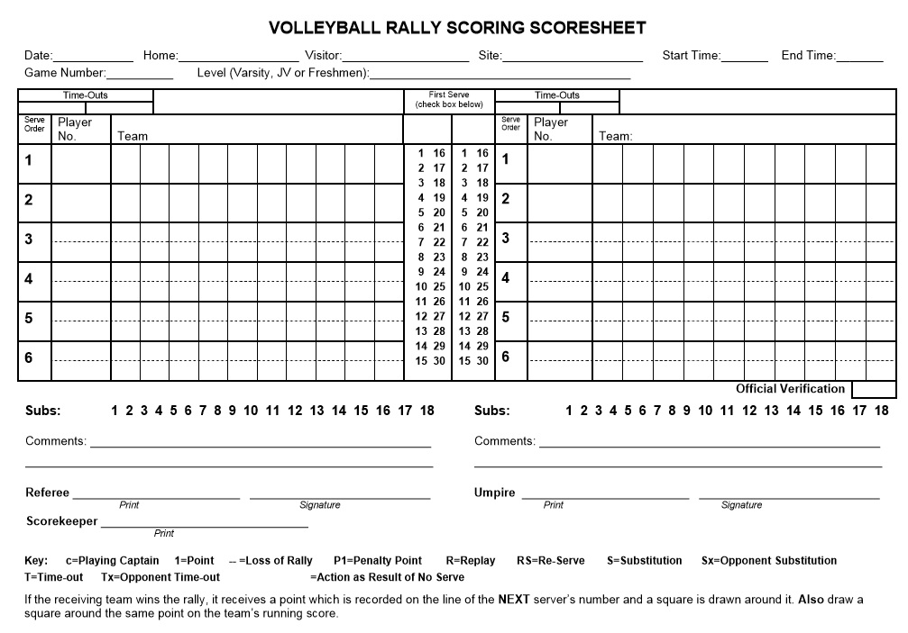 Sample Football Score Sheet  Sample Ideas