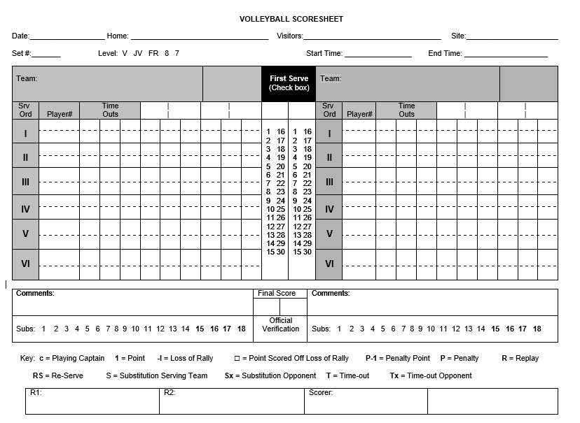 Softball Score Sheet Template  KakTakTk