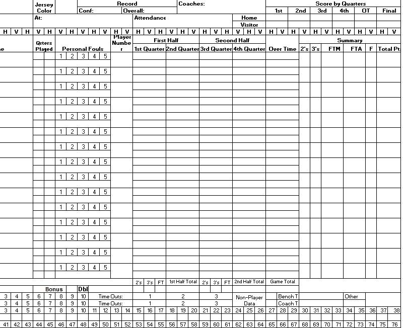 Doc 580550 Basketball Score Sheet Template U2013 Sample Basketball