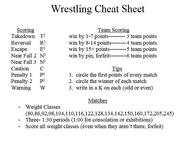 8 Free Sample Wrestling Score Sheet Samples Printable Samples – Sample Wrestling Score Sheet