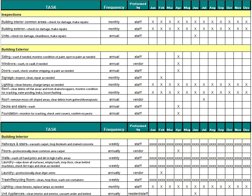 12 Free Sample Car Maintenance List Templates Printable Samples