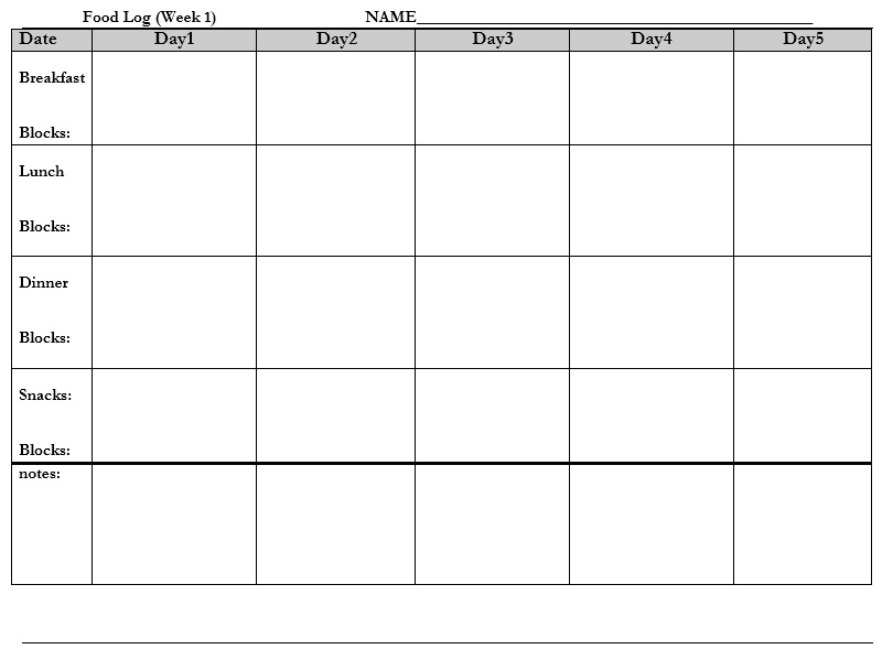 It is a graphic of Food Log Printable in chart