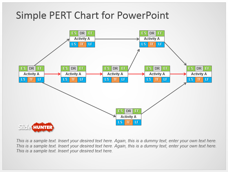 Pert Chart Template 14
