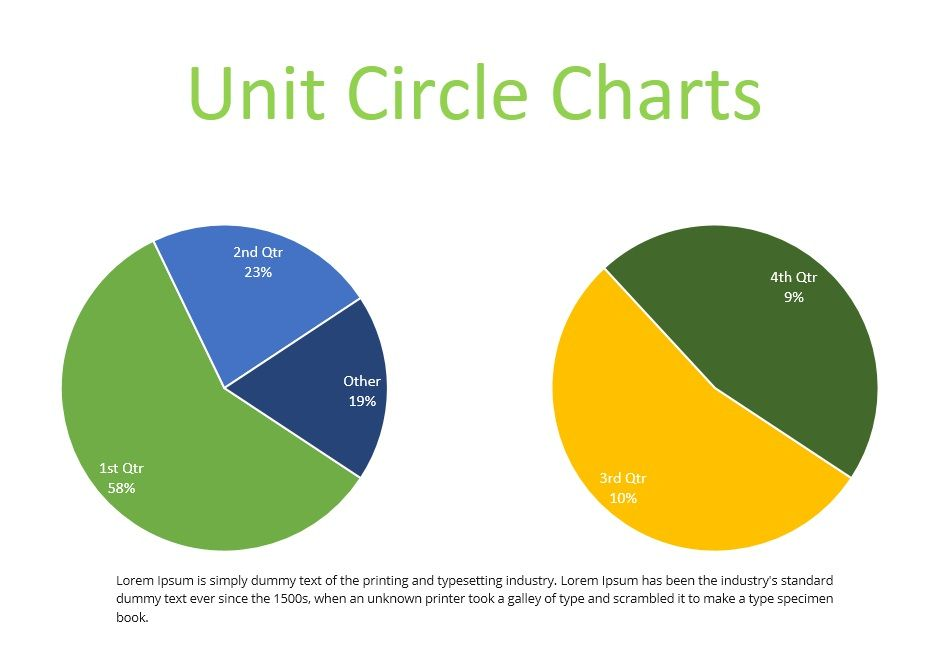 unit circle chart 03