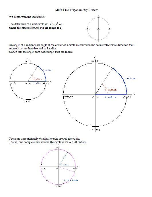 unit circle chart 10