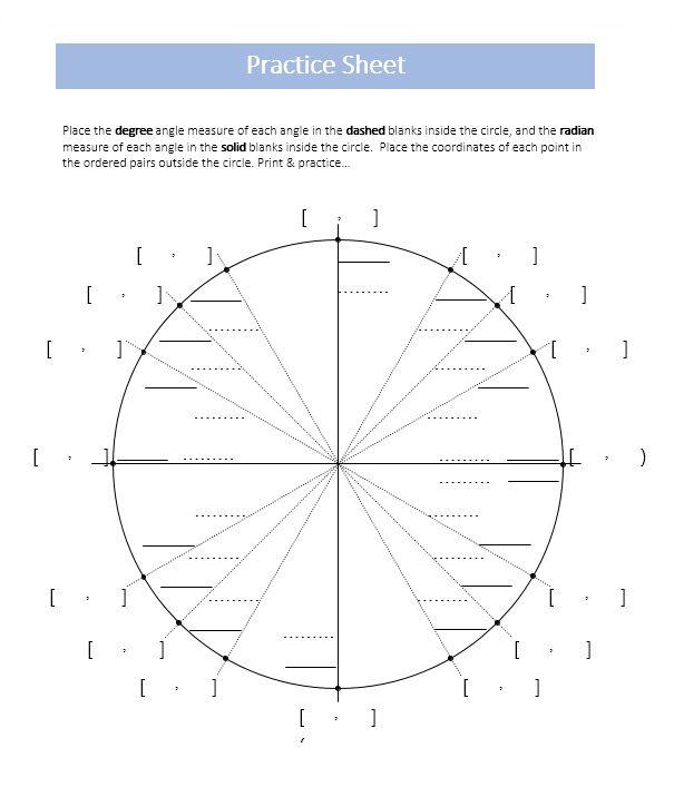 unit circle chart 14