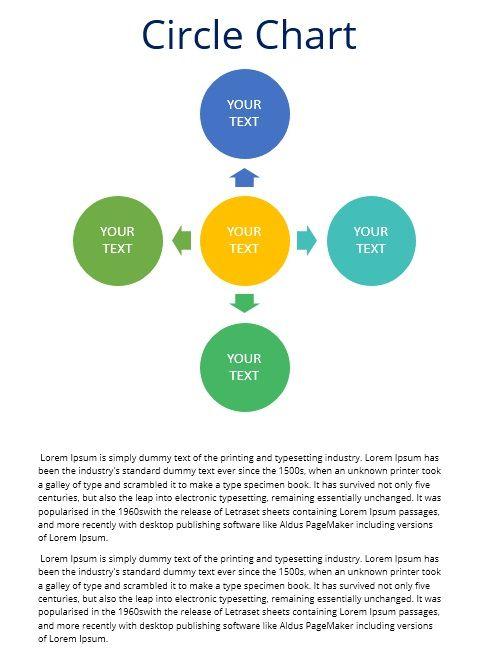 unit circle chart 15